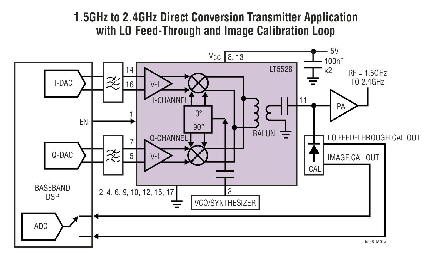 基于LT5528_Typical Application调制器的参考设计