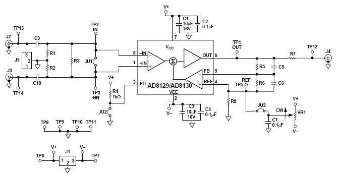 基于EVAL-ADDIFFRX接收器的参考设计