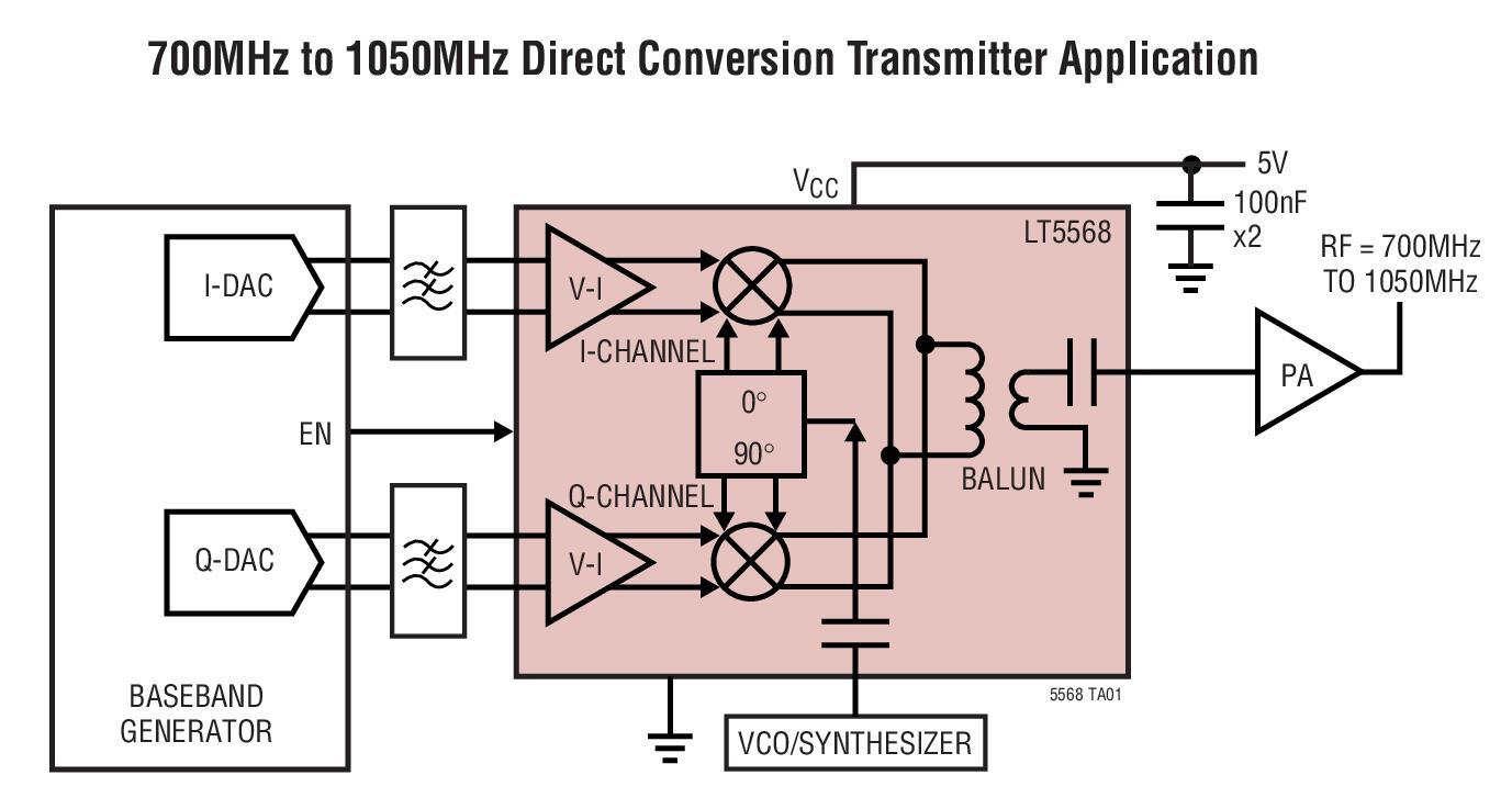 基于LT5568_Typical Application调制器的参考设计