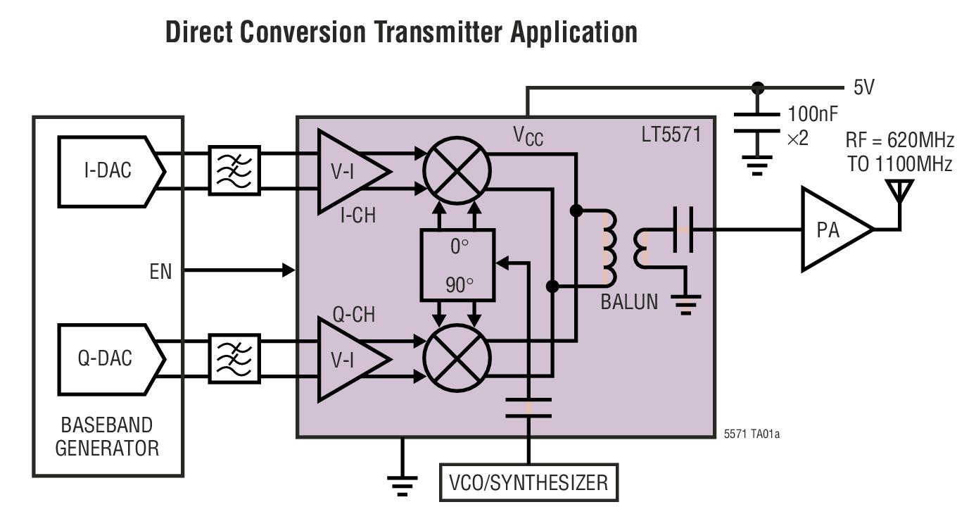 基于LT5571_Typical Application调制器的参考设计