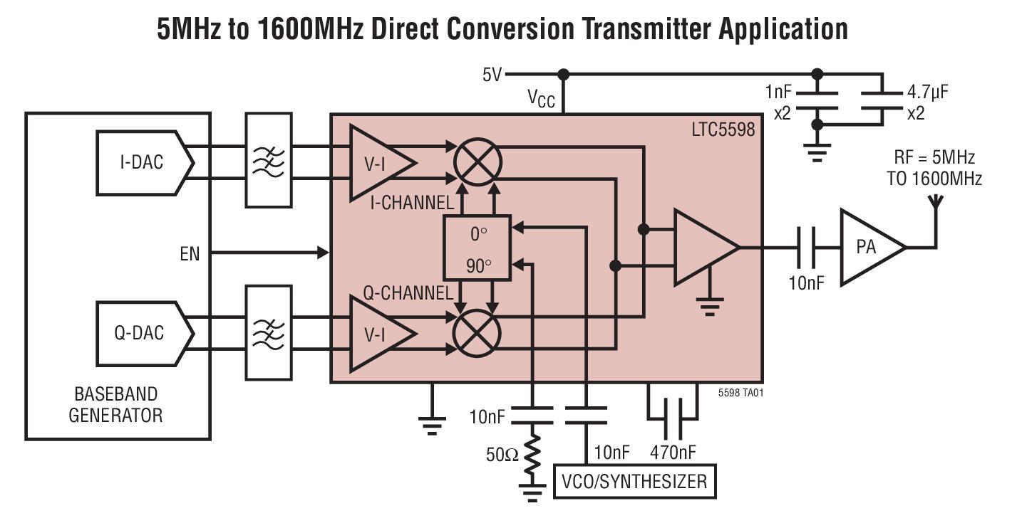 基于LTC5598_Typical Application调制器的参考设计