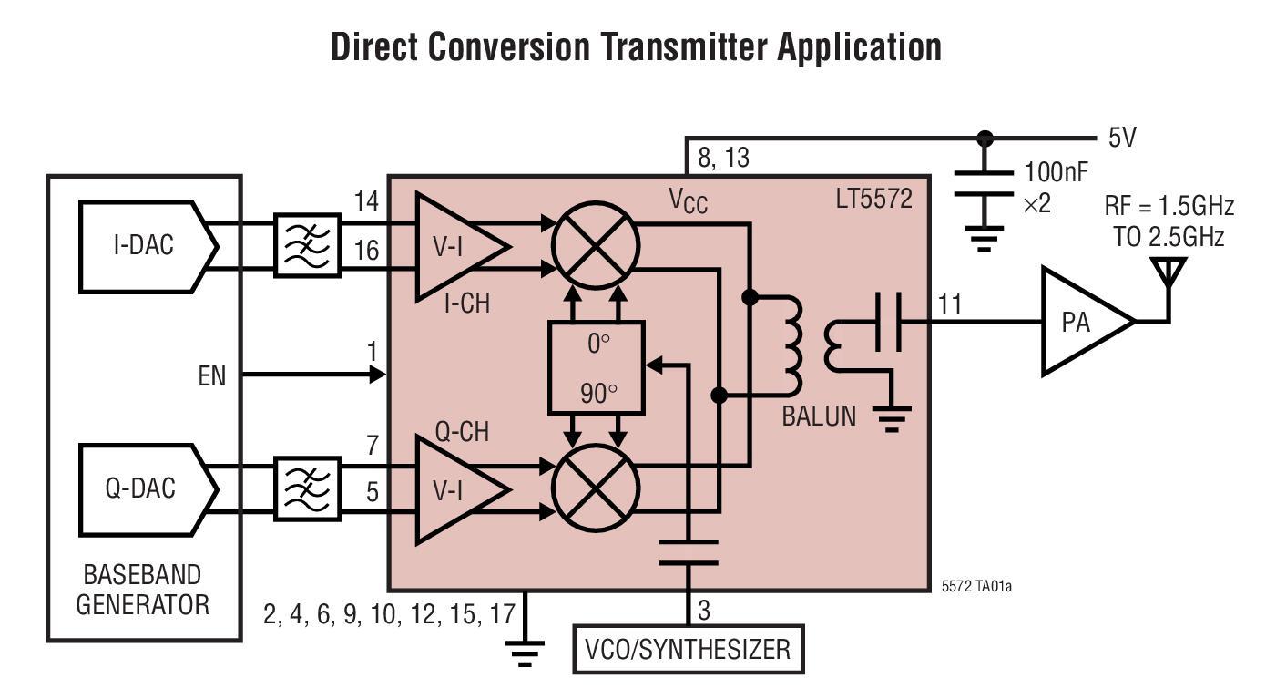 基于LT5572_Typical Application调制器的参考设计