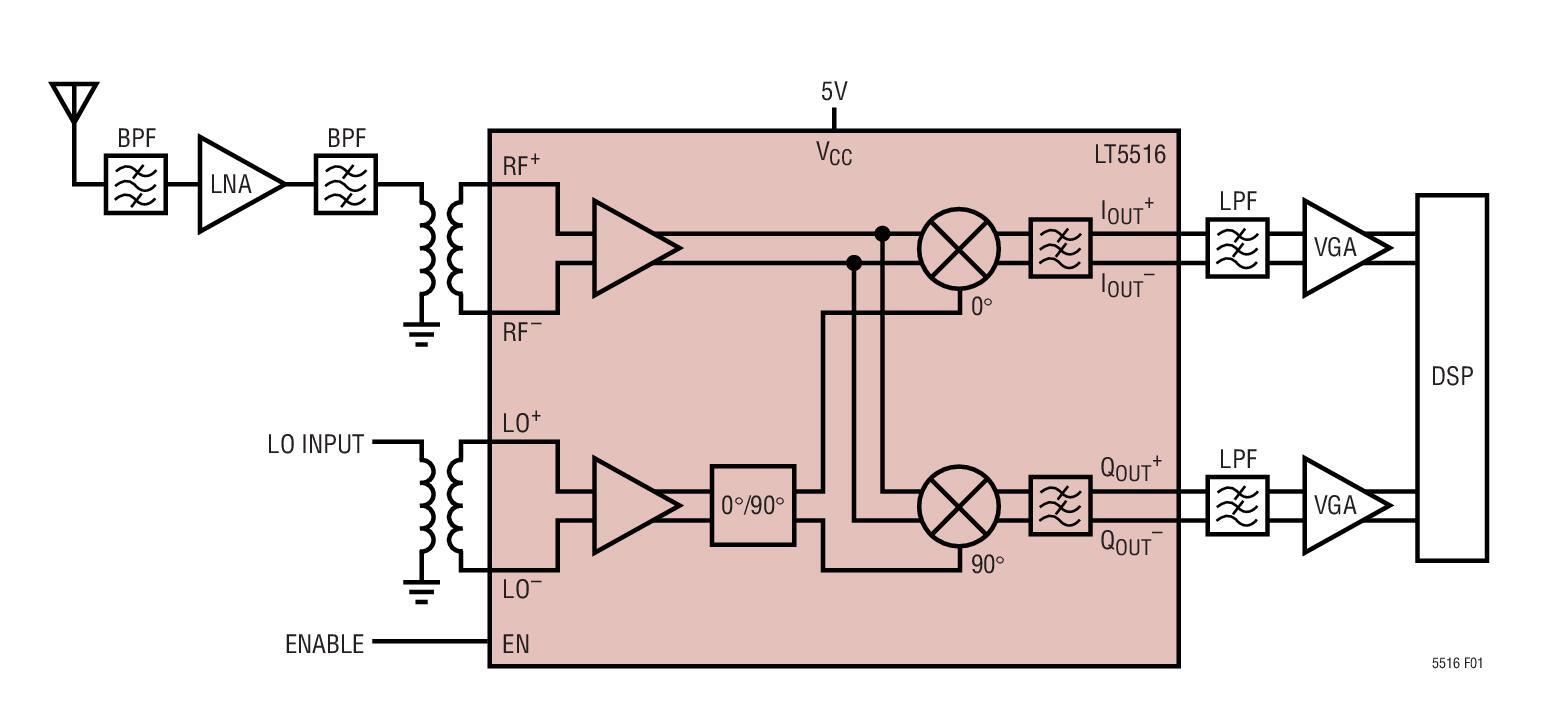 基于LT5516_Typical Application调制器的参考设计