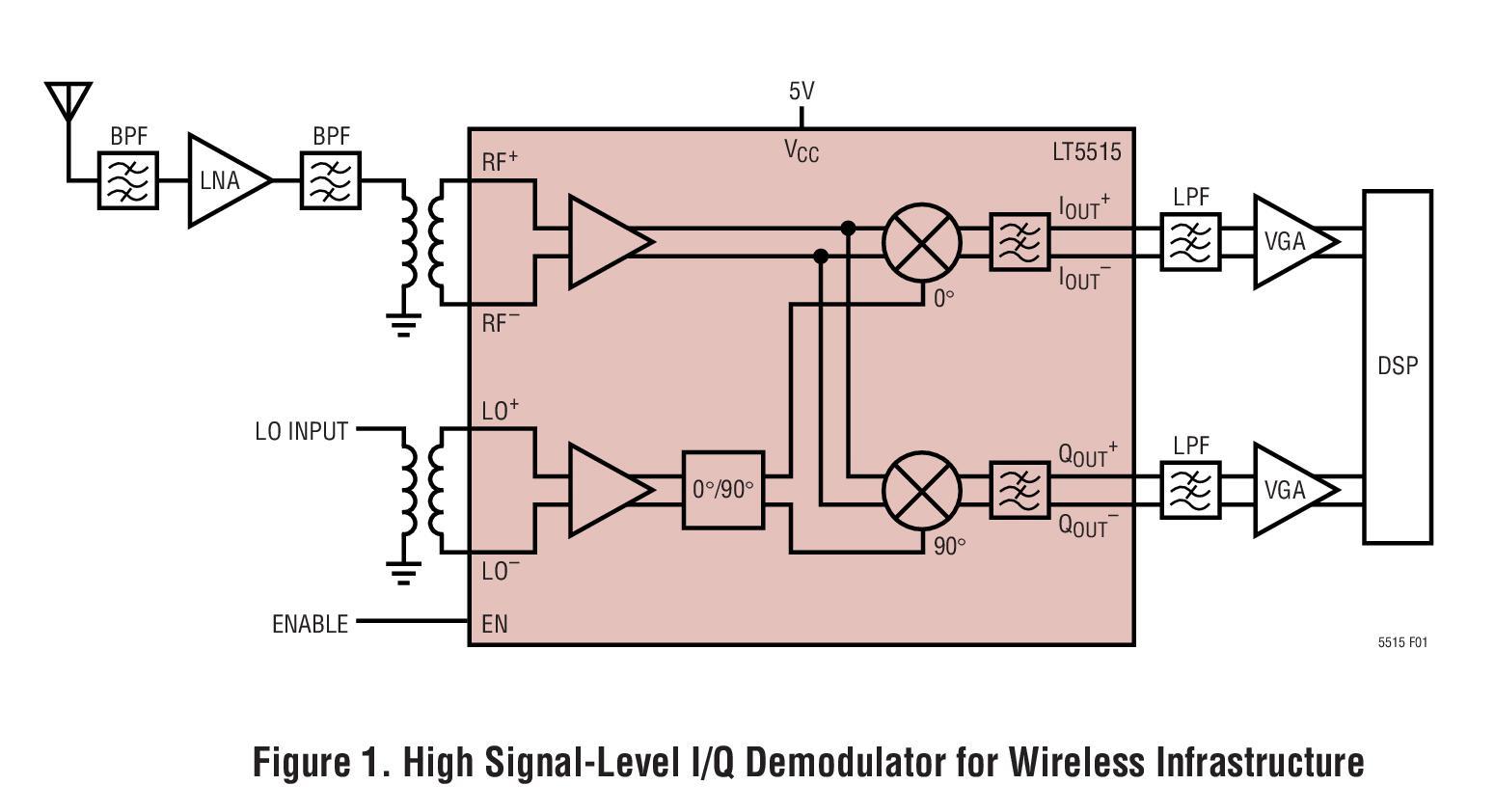 基于LT5515_Typical Application调制器的参考设计