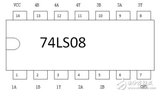 74ls08 74ls08引腳圖及功能