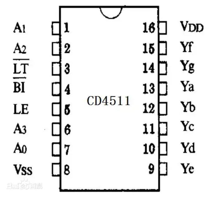 CD4511引脚图及真值表