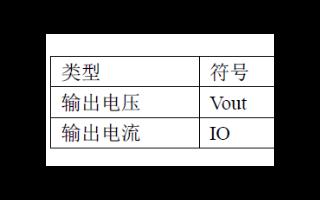思睿达TT6855 36W SMPS工程样机测试...
