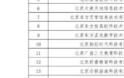 夢之墨入選21年6月教育部產學合作協同育人申報指南企業名單