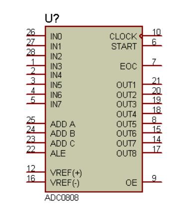 adc0808引脚图及功能