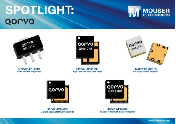 貿澤備貨Qorvo 豐富多樣的射頻、雷達和有線電...