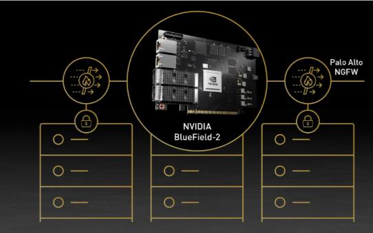 NVIDIA DPU賦能Palo Alto Networks,大幅提升網絡安全防御能力