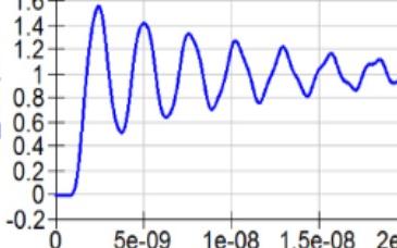 电源噪声测量中的陷阱之探头负载和带宽