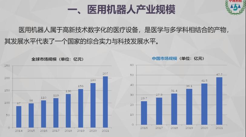 华体会体育_刚刚起步的国产医用机器人产业迎来了好时光
