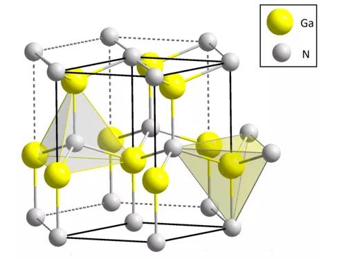 一文看懂氮化镓:纳微最全介绍,带你极速认识第三代...
