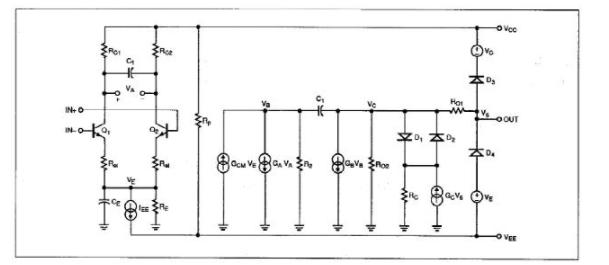 兼容SPICE的運算放大器宏模型