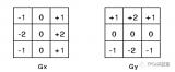 浅述Sobel算子在HLS上的实现教程
