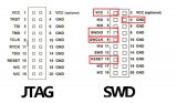 JTAG简介 JTAG和SWD之间的区别