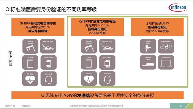 华体会体育_Qi 1.3千呼万唤始出来,9.9元的山寨无线充电接收器可能要GG了…