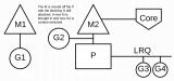 详解剖析Go语言调度模型的设计