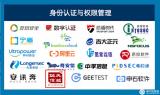 天威诚信入选《2021年中国网络安全市场分类与全...