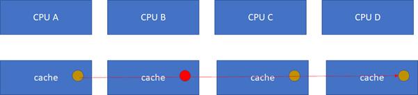 b7b878e4-e032-11eb-9e57-12bb97331649.png