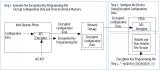 深入分析intel FPAG AES应用笔记
