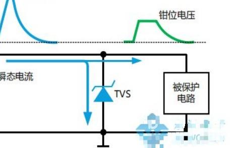 瞬变电压抑制二极管如何选型