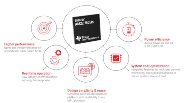 高性能MCU重塑行業的5大特性