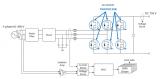 東芝SiC MOSFET電動汽車電力轉換系統參考設計