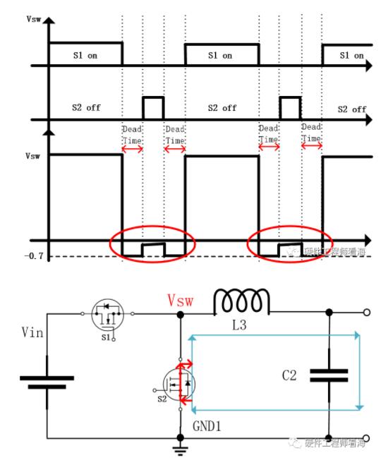 為什么BUCK降壓電路會出現奇怪的負電壓?BUCK降壓電路原理和設計分解