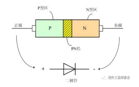 mos管并聯二極管的作用