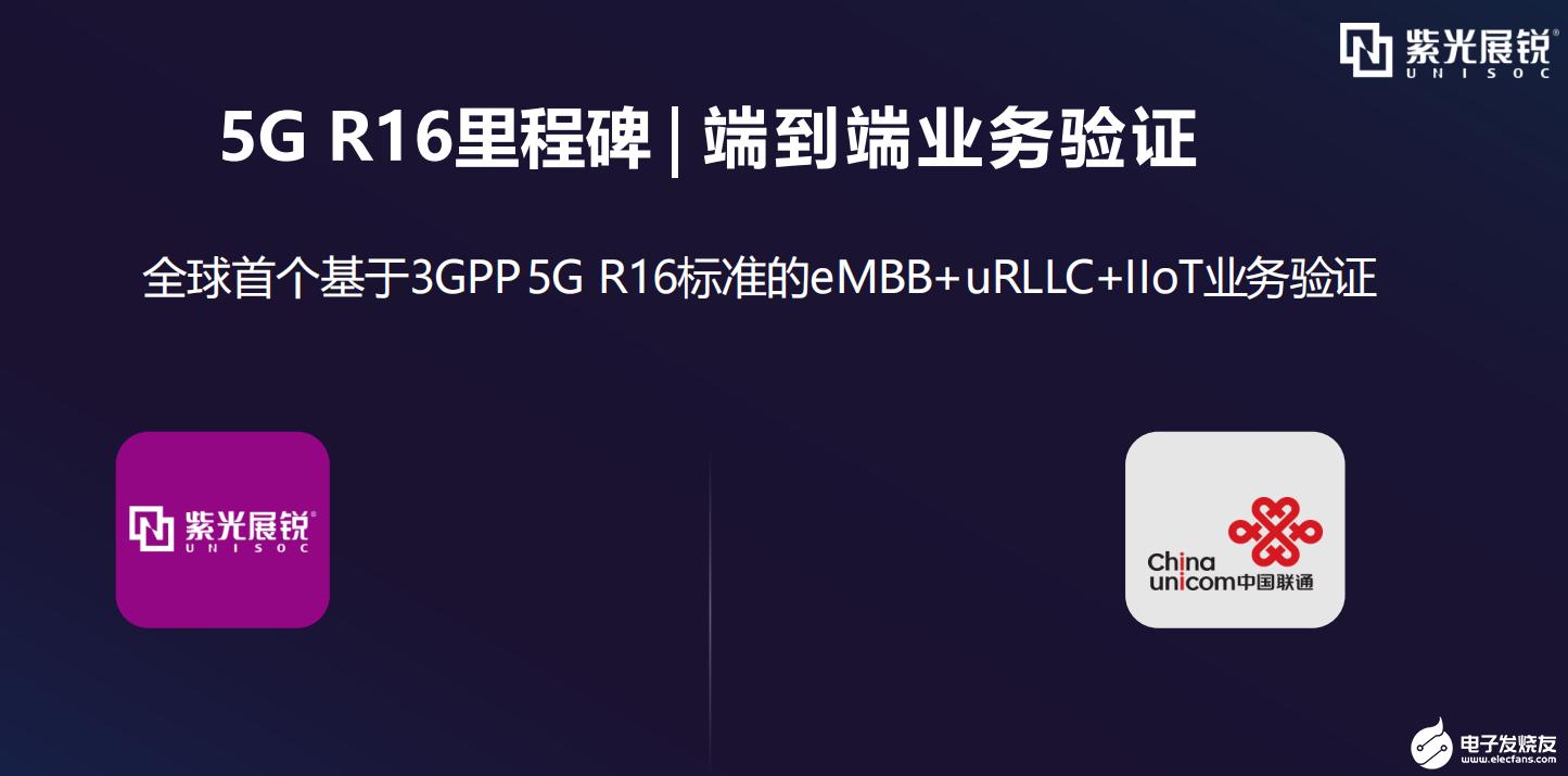 华体会体育_继499元5G模组之后,紫光展锐/联通又联手5G R16,颠覆垂直行业!