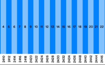 5.2尚未普及,更高效的藍牙5.3已經出爐