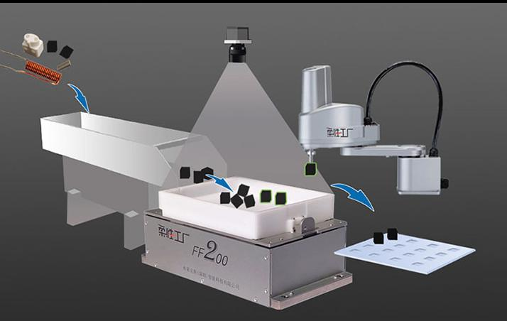 機器人上料 柔性振動盤 視覺引導系統