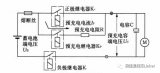 电机控制器为什么要预充电电路