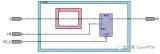 如何理解FPGA中異步復位和同步釋放