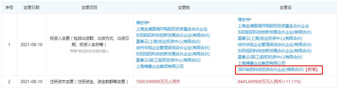 乐鱼电竞_华为投资光刻胶企业 光刻胶单体材料全部自供