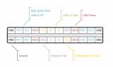 """一文解析USB Type-C接口全方位?;し桨?></a></div> <div class=""""a-content""""> <h3 class=""""a-title""""><a href=""""http://www.bridgestone-scg.com/d/1684057.html"""" title=""""一文解析USB Type-C接口全方位?;し桨? target=""""_blank""""><b>一文解析USB Type-C接口全方位?;し桨?/b></a></h3> <p class=""""a-summary"""">USB Type-C 接口因其小型化,可正反插,支持高功率、高速数据传输等特点在消费类产品上得到越来越广泛的应用。...</p>  <p class=""""one-more clearfix""""> <span class=""""time"""">2021-08-12</span> <!--需要输出文章的浏览量和阅读量还有相关标签--> <span class=""""tag"""">标签:<a target=""""_blank"""" href=""""/tags/usb/"""" class=""""blue"""">usb</a><a target=""""_blank"""" href=""""/tags/type-c/"""" class=""""blue"""">type-c</a></span> <span class=""""mr0 lr""""> <span class=""""seenum """">4260</span> <span class=""""type  mr0""""></span> </span> </p> </div> </div><div class=""""article-list""""> <div class=""""a-thumb""""><a href=""""http://www.bridgestone-scg.com/d/1683425.html"""" target=""""_blank""""><img src="""