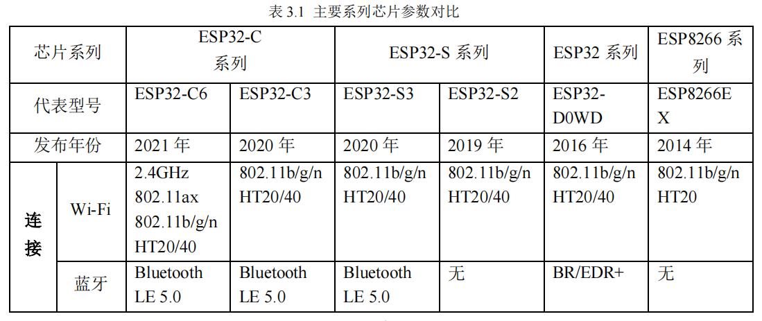 杉果游戏官网_乐鑫科技上半年营收增长115.07%,首款集成Wi-Fi 6+Bluetooth 5 (LE)的RISC-V SoC将推出