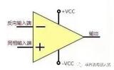 运算放大器和比较器的区别分析