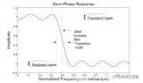 Matlab低通滤波器设定与实践
