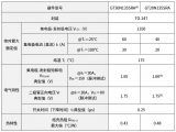东芝新推出了一款额定值为1350V/30A的分立IGBT—GT30N135SRA