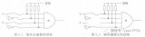 可编程逻辑器件随着半导体集成电路的4个阶段