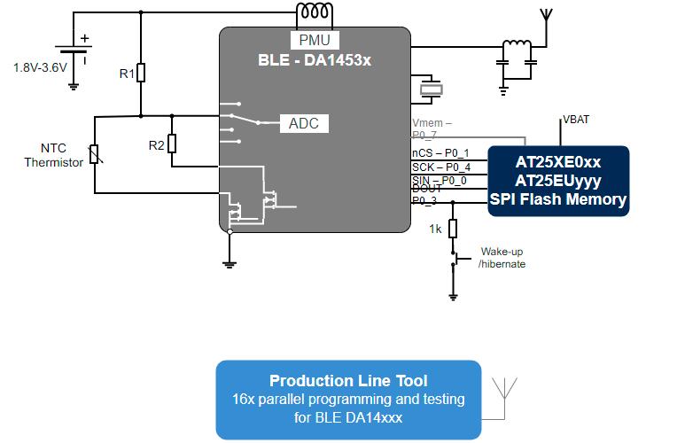 乐鱼电竞_BLE连接传感器/记录器的低成本实现方案
