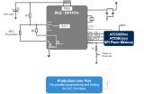 BLE連接傳感器/記錄器的低成本實現方案
