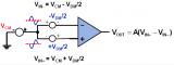 如何处理小信号前端 仪表放大器介绍和分析