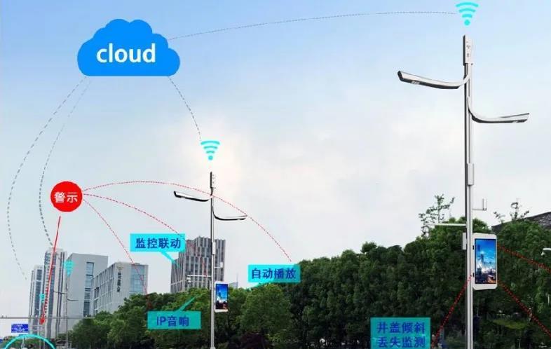 睿泽物联5G智慧灯杆助力道路交通智能化建设