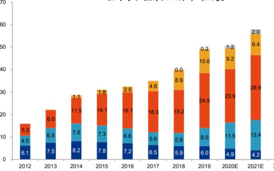 格科微成功登陸科創板,創始人身價一度超過400億