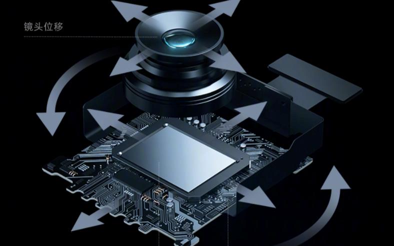 OPPO發布四大影像技術,屏下、變焦和防抖全面發力