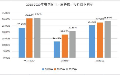 """国产CIS厂商集体追赶索尼、三星,中国CIS产业步入""""黄金期"""""""